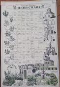Cooking Charts - Herb Chart